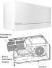 Приточно-вытяжная вентиляционная установка MitsubishiElectric Lossnay VL-100 EU5-E